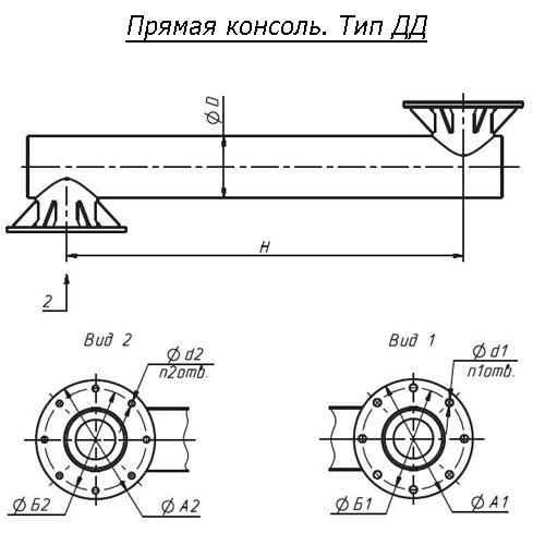 Прямая консоль закладной детали B 20 / 24 / З0 / З6