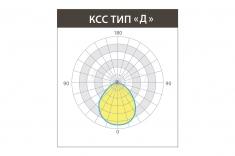 Светодиодный светильник РИТЕЙЛ ШКОЛЬНИК LE-СБО-14-020-1381-20Д